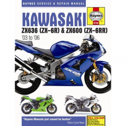 Motorcycle Manual Kawasaki ZX-6R (2003-2006)-20