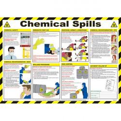 Chemical Spills Poster 59cm x 42cm-10