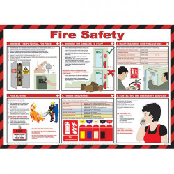 Fire Safety Poster 59cm x 42cm-10