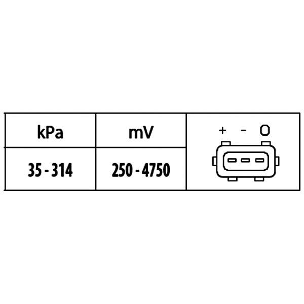 Boost Pressure Sensor for BMW 1, 3, 5, 7 Series, X3, X5 /MAP Sensor